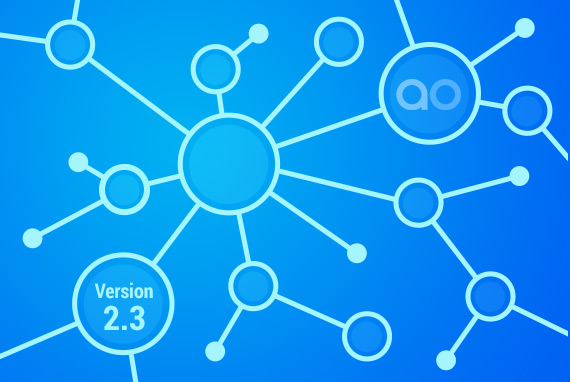 App Orchid AI Platform v2.3